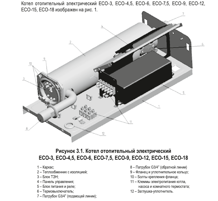 Котел электрический Lemax ECO-18
