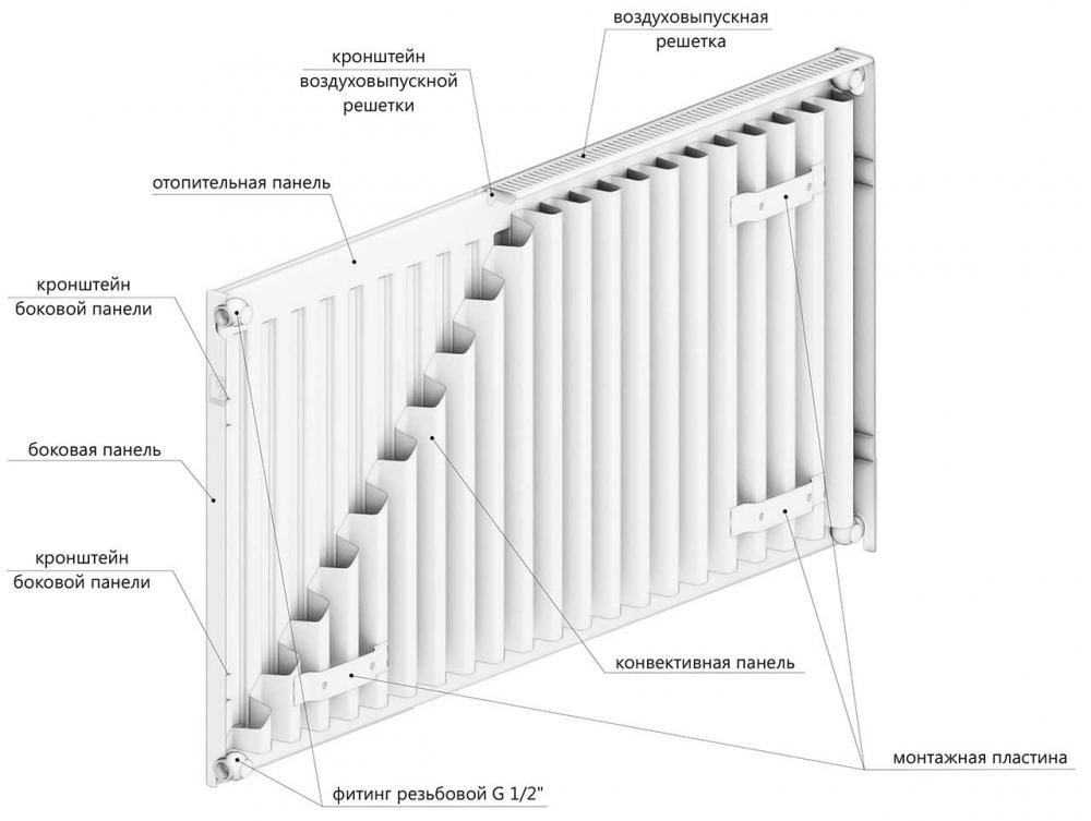 Радиатор стальной «LEMAX» Compact 11 500х1000