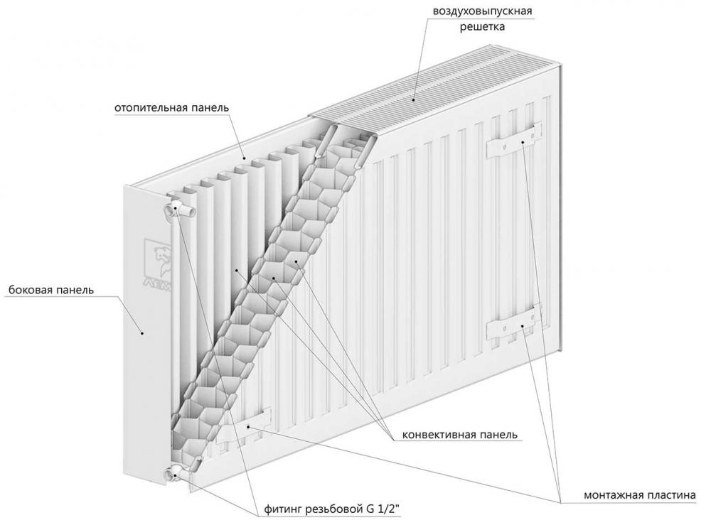 Радиатор стальной «LEMAX» Compact 33 500х400