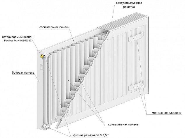 Радиатор стальной «LEMAX» Valve Compact 22 500х1400